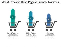 Market Research Hiring Process Business Marketing Crisis Management
