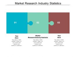 Market Research Industry Statistics Ppt Powerpoint Presentation File Example Introduction Cpb