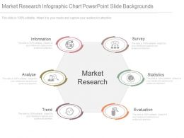 Market Research Infographic Chart Powerpoint Slide Backgrounds