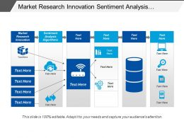 Market Research Innovation Sentiment Analysis Algorithms Business Plan Cpb