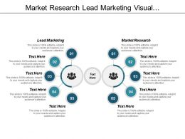 Market Research Lead Marketing Visual Merchandising Promotion Mix Marketing Cpb
