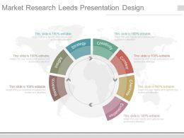 Market Research Leeds Presentation Design
