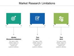Market Research Limitations Ppt Powerpoint Presentation Infographics Outline Cpb