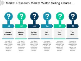 Market Research Market Watch Selling Shares Consumer Products Cpb