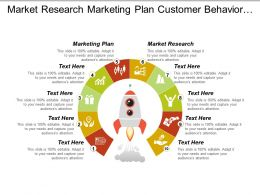 Market Research Marketing Plan Customer Behavior Marketing Objectives