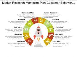 Market Research Marketing Plan Customer Behavior Marketing Objectives