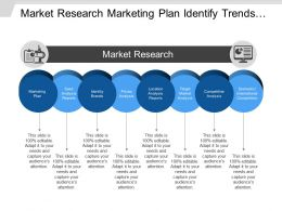 Market Research Marketing Plan Identify Trends Domestic Competition
