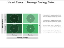 Market Research Message Strategy Sales Enablement Cost Customer