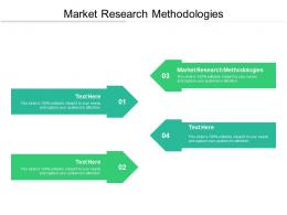 Market Research Methodologies Ppt Powerpoint Presentation Summary Themes Cpb