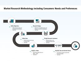 Market Research Methodology Including Consumers Needs And Preferences