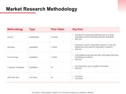 Market Research Methodology Ppt Powerpoint Presentation Outline Show
