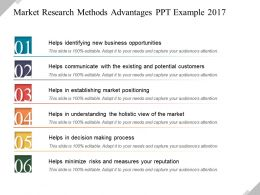 Market Research Methods Advantages Ppt Example 2017