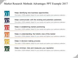 Market Research Methods Advantages Ppt Example 2017