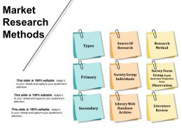 Market Research Methods Ppt Examples Slides