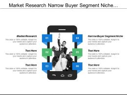 Market Research Narrow Buyer Segment Niche Purchase Decision