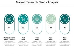Market Research Needs Analysis Ppt Powerpoint Presentation Ideas Model Cpb