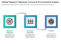 Market Research Objectives Consumer Environmental Analysis