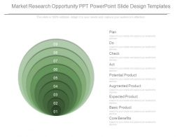 Market Research Opportunity Ppt Powerpoint Slide Design Templates