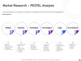 Market Research PESTEL Analysis Strategic Initiatives Global Expansion Your Business Ppt Clipart