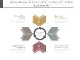 Market Research Porters 5 Forces Powerpoint Slide Backgrounds