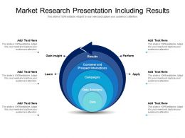 Market Research Presentation Including Results