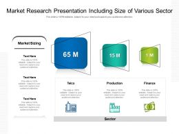 Market Research Presentation Including Size Of Various Sector