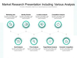 Market Research Presentation Including Various Analysis