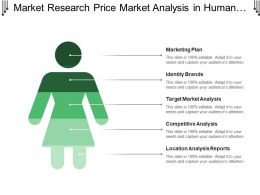 Market Research Price Market Analysis In Human Image