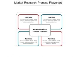 Market Research Process Flowchart Ppt Powerpoint Presentation Infographics Summary Cpb