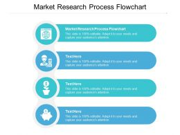 Market Research Process Flowchart Ppt Powerpoint Presentation Show Objects Cpb