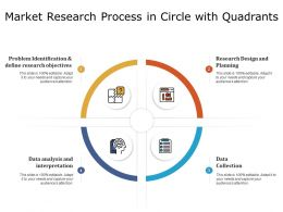 Market Research Process In Circle With Quadrants