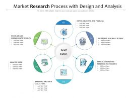 Market Research Process With Design And Analysis