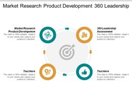 Market Research Product Development 360 Leadership Assessment Lean Excellence Cpb