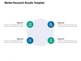 Market Research Results Template Ppt Powerpoint Presentation File Influencers