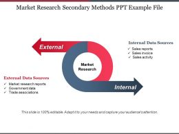Market Research Secondary Methods Ppt Example File