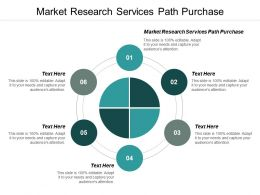 Market Research Services Path Purchase Ppt Powerpoint Presentation Ideas Example Cpb