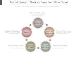 Market Research Services Powerpoint Slide Clipart