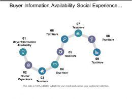 Market Research Simulation Employer Brand Awareness Customer Segmentation Cpb