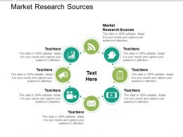 Market Research Sources Ppt Powerpoint Presentation Ideas Graphics Pictures Cpb