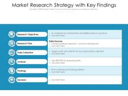 Market Research Strategy With Key Findings
