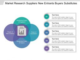 Market Research Suppliers New Entrants Buyers Substitutes