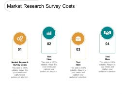 Market Research Survey Costs Ppt Powerpoint Presentation File Themes Cpb