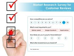 Market Research Survey For Customer Reviews