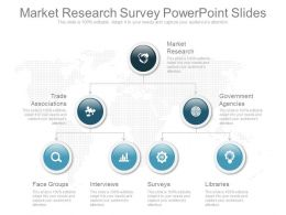 Market Research Survey Powerpoint Slides