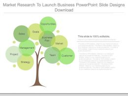 Market Research To Launch Business Powerpoint Slide Designs Download