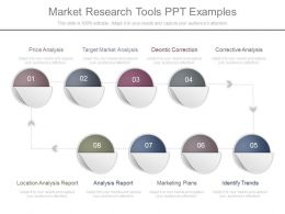 Market Research Tools Ppt Examples