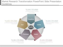 Market Research Transformation Powerpoint Slide Presentation Guidelines