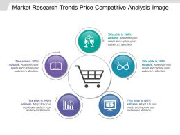 Market Research Trends Price Competitive Analysis Image