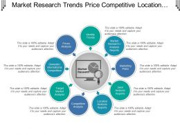 Market Research Trends Price Competitive Location Analysis