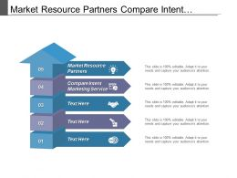 Market Resource Partners Compare Intent Marketing Services Project Communication Cpb